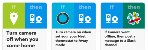 Ivideon and IFTTT 2