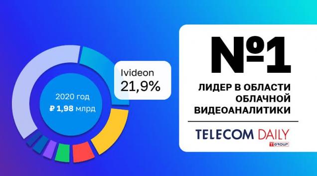 Ivideon стал лидером на рынке облачной видеоаналитики в России!